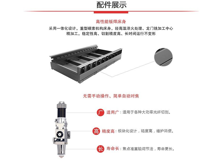 金属光纤激光切割机配件展示