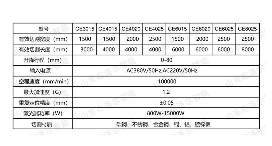 光纤激光切割机技术参数